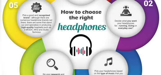 how_to_choose_headphones_infographic 1