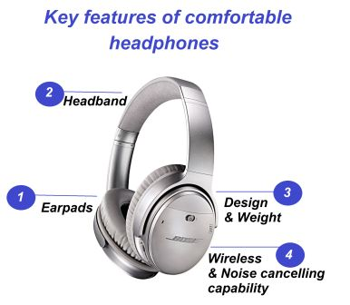 features-of-comfortable-headphones